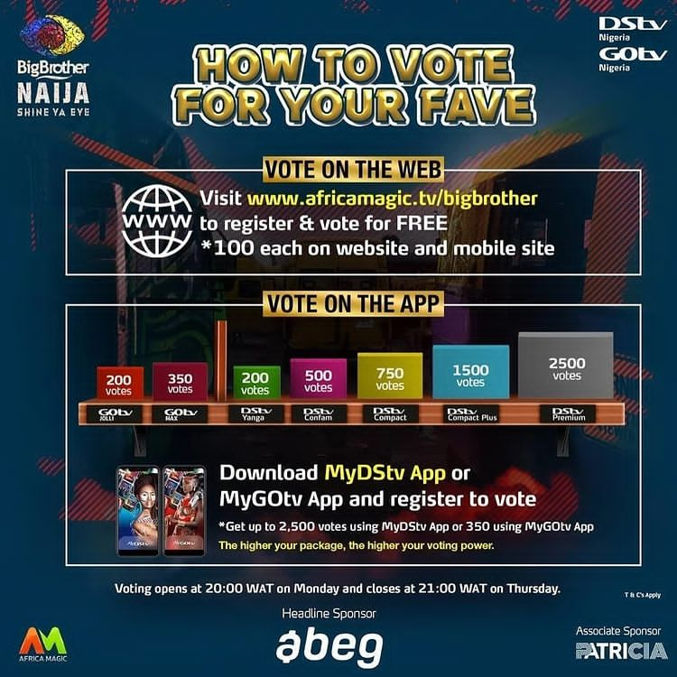 BBNaia 2021 How to Vote